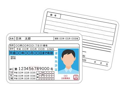 車検を受けるときに免許証やその記載住所が違うと受けられない?